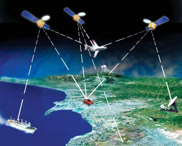 ГЛОНАСС GPS.jpg
