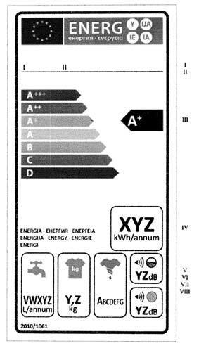 Истыпания стиральных машин2.JPG
