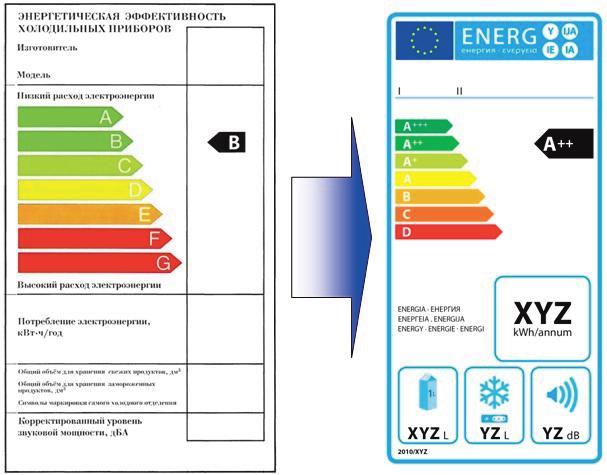 Энергетическая этикетка.JPG